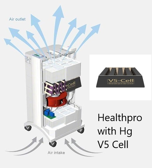 HP250 with Hg V5 Cell