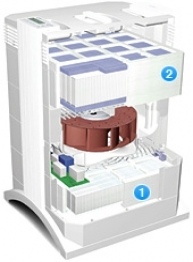 IQAir Healthpro 100 cutaway diagram